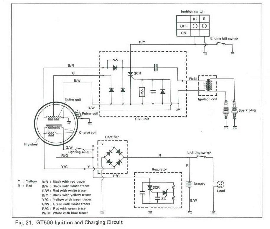 1972 suzuki t500 wiring diagram diagram base website wiring ...  premioprocidamorante