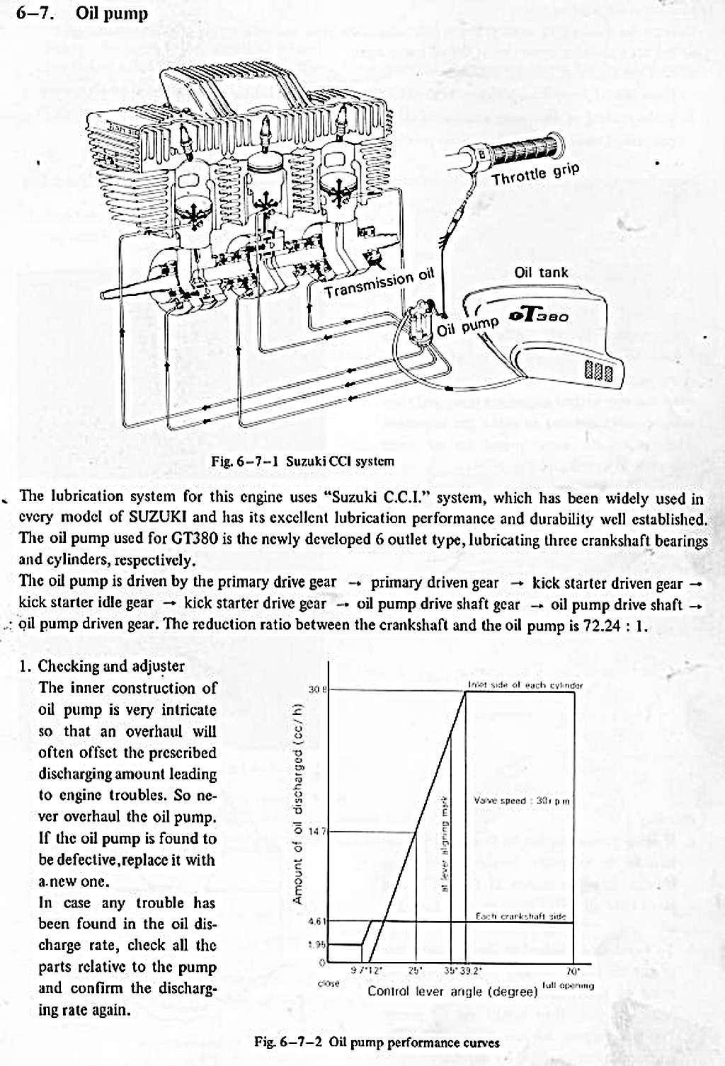 Snap Kikker 5150 Bobber Wiring Diagram Suzuki Gt 380 Gn 400 Elsalvadorla