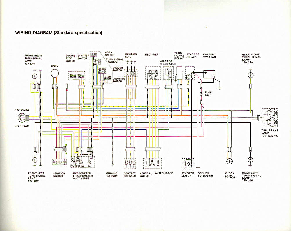 Victory motorcycle wiring diagram