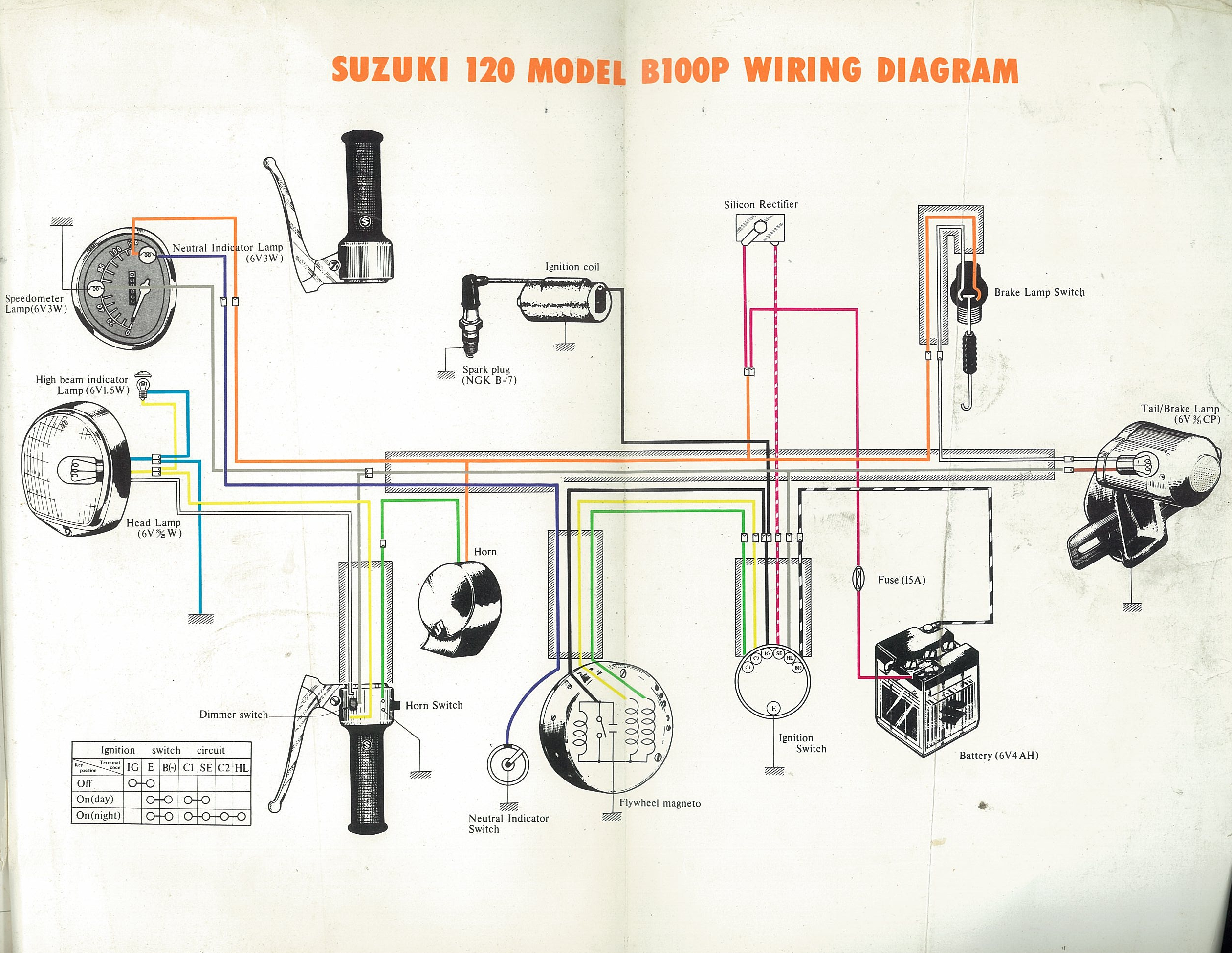 b100p wiring sundial moto sports \u2022 view topic bypassing the ignition key for suzuki rv90 wiring diagram at bayanpartner.co