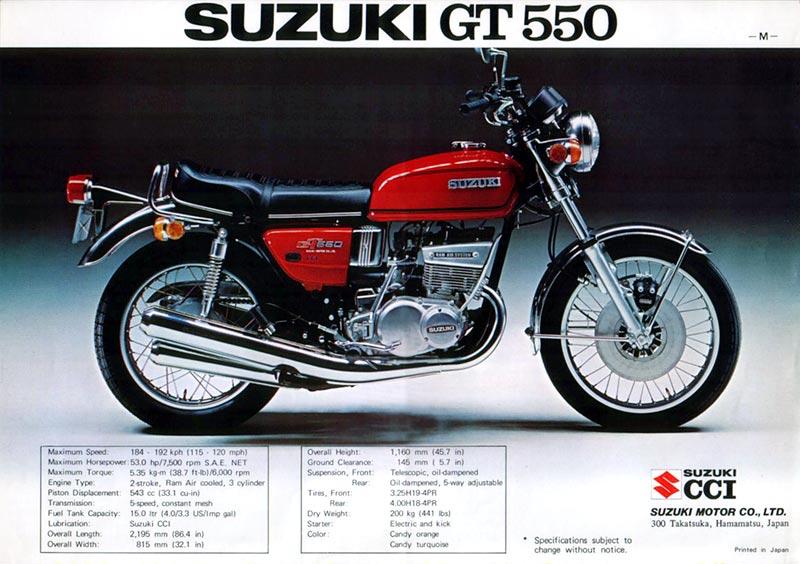 Mirrors Left /& Right Hand for 1975 Suzuki GT 750 M