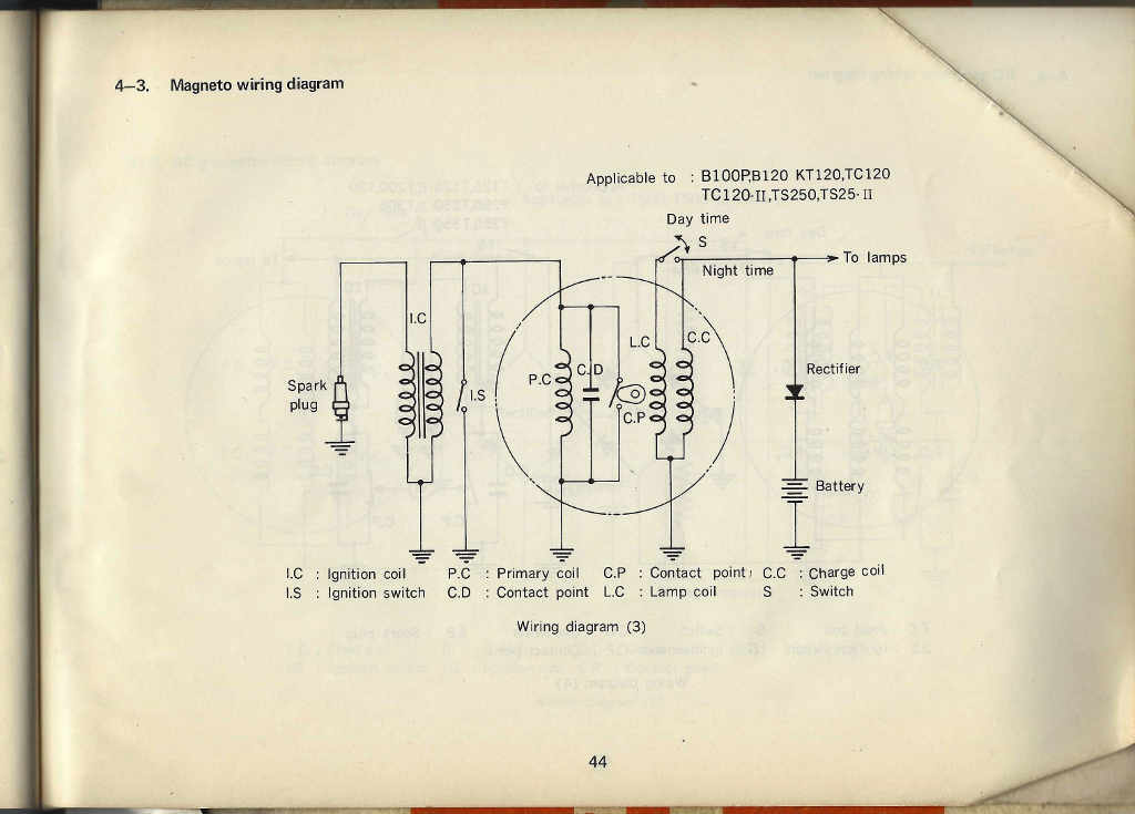Suzuki Data Service Manuals on suzuki gt550 wiring diagram, suzuki dr350 wiring diagram, suzuki ls650 wiring diagram, suzuki gs450 wiring diagram, suzuki fz50 wiring diagram, suzuki ts185 wiring diagram, suzuki sv650 wiring diagram, suzuki gt250 wiring diagram, suzuki lt160 wiring diagram, suzuki fa50 wiring diagram, suzuki or50 wiring diagram, suzuki vz800 wiring diagram, suzuki gs750 wiring diagram, suzuki rv90 wiring diagram, suzuki gs400 wiring diagram, suzuki gt750 wiring diagram, suzuki gs850 wiring diagram, suzuki lt50 wiring diagram, suzuki lt125 wiring diagram, suzuki t250 wiring diagram,
