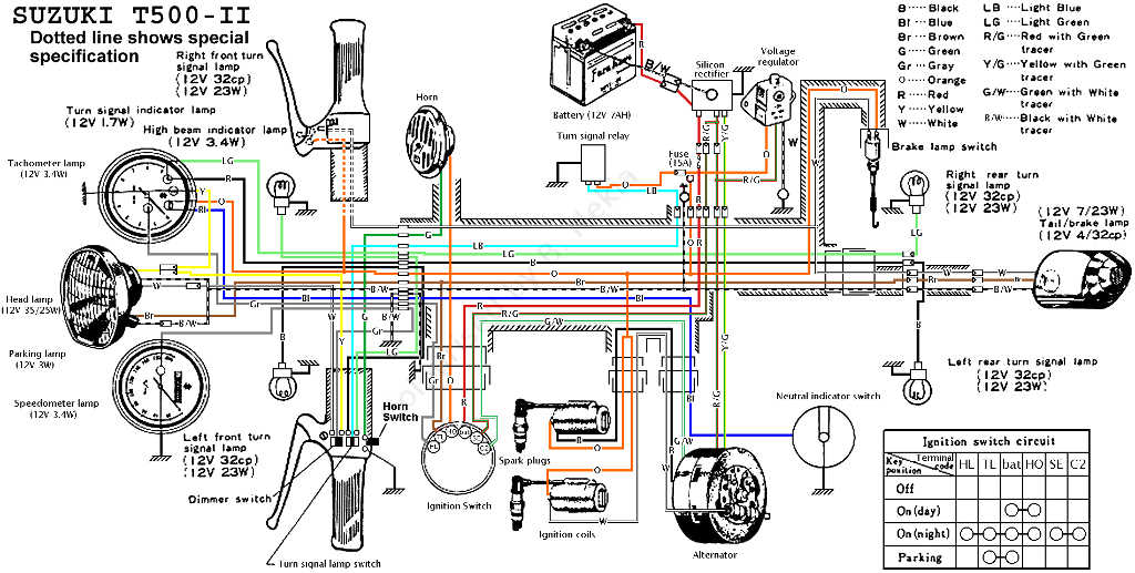 1969 T500 Mkii Wiring Diagram