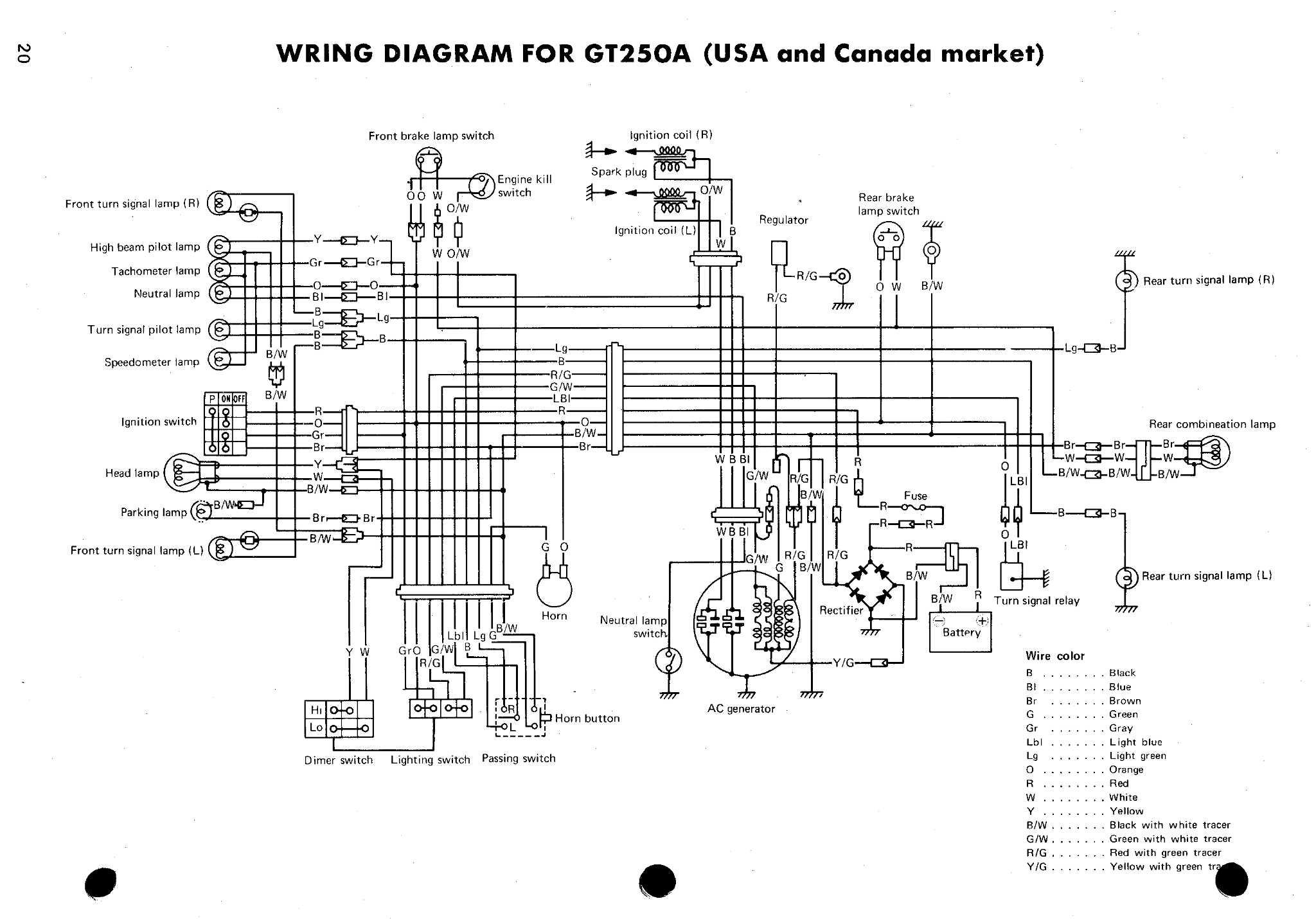 Gt250a Service Supplement