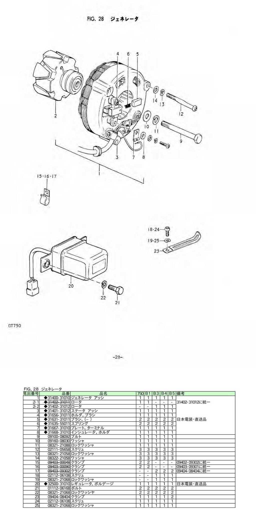 Alternator · Ignition/Points · Speedo/Tach (GT750 ...