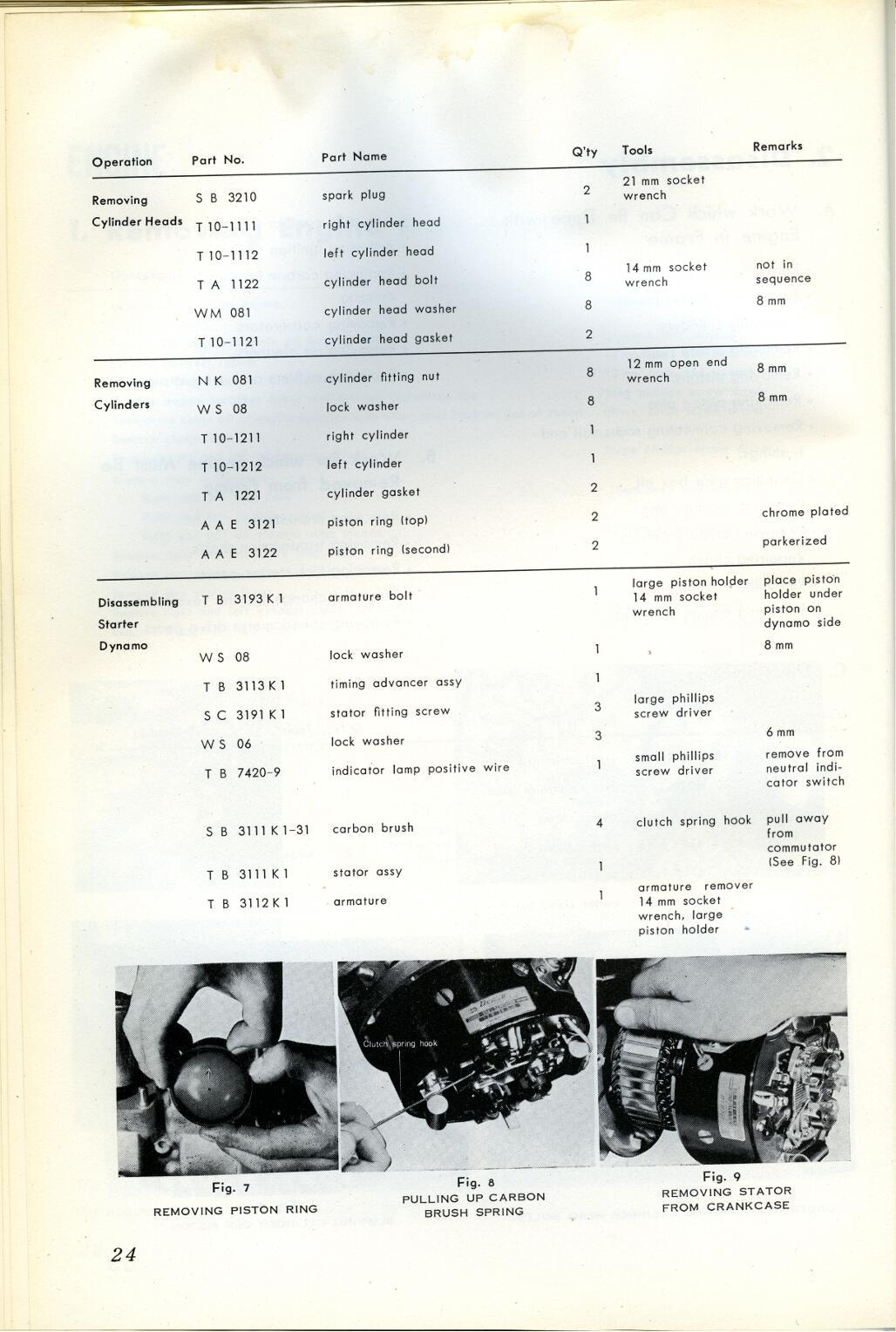 T10 Service Manual