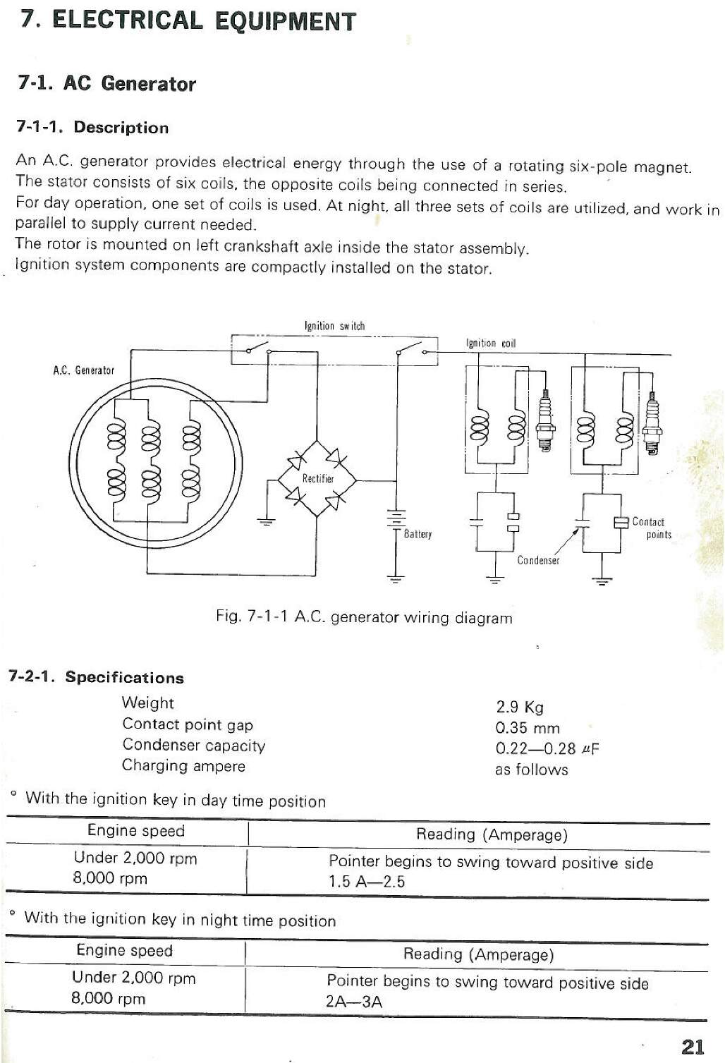 Suzuki T 250 Wiring Diagram List Of Schematic Circuit Ac 230e 1986 And T250 T350 Service Manual Rh Oldjapanesebikes Com
